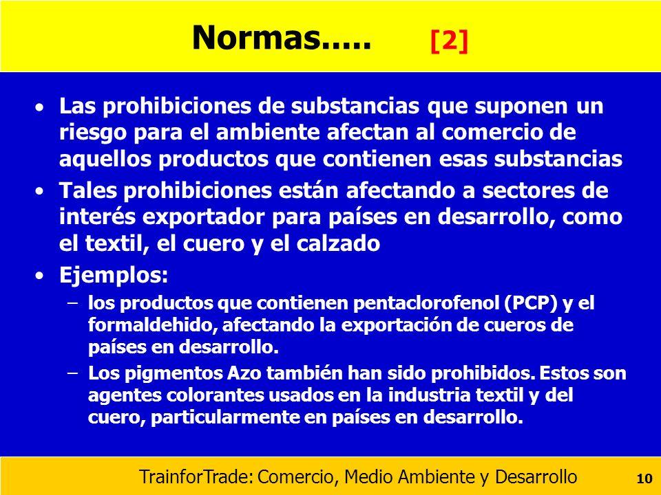 Normas..... [2]